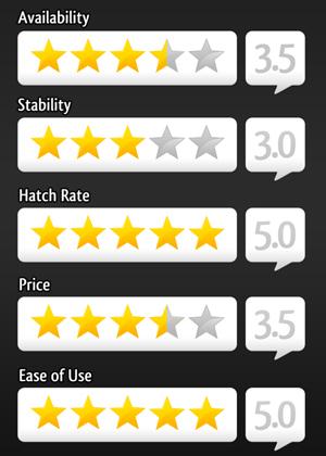 HatchRite ratings