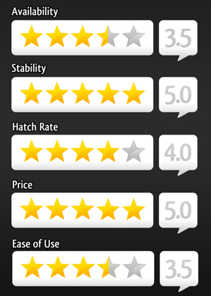 SuperHatch ratings